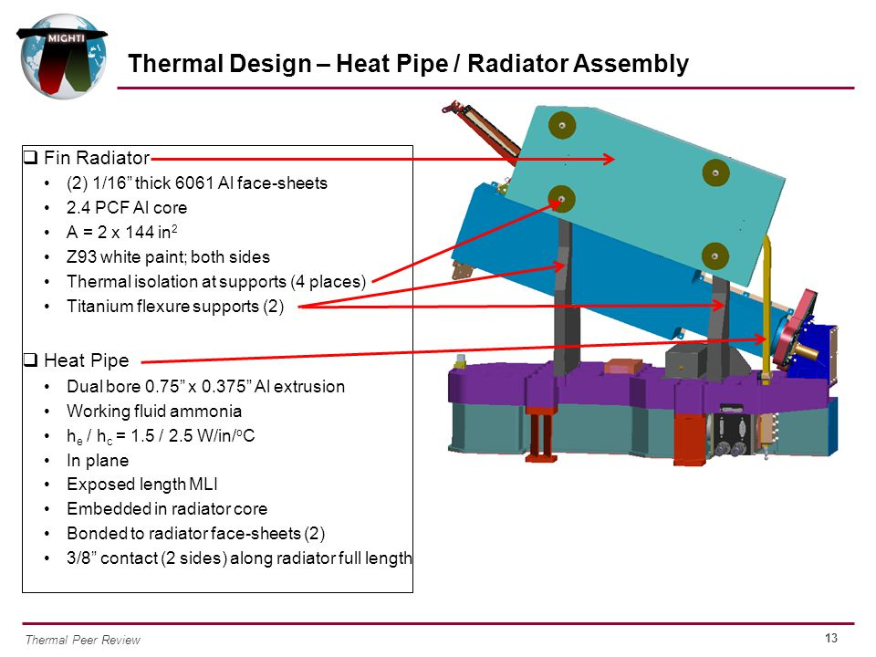 Thermal Design – Heat Pipe / Radiator Assembly