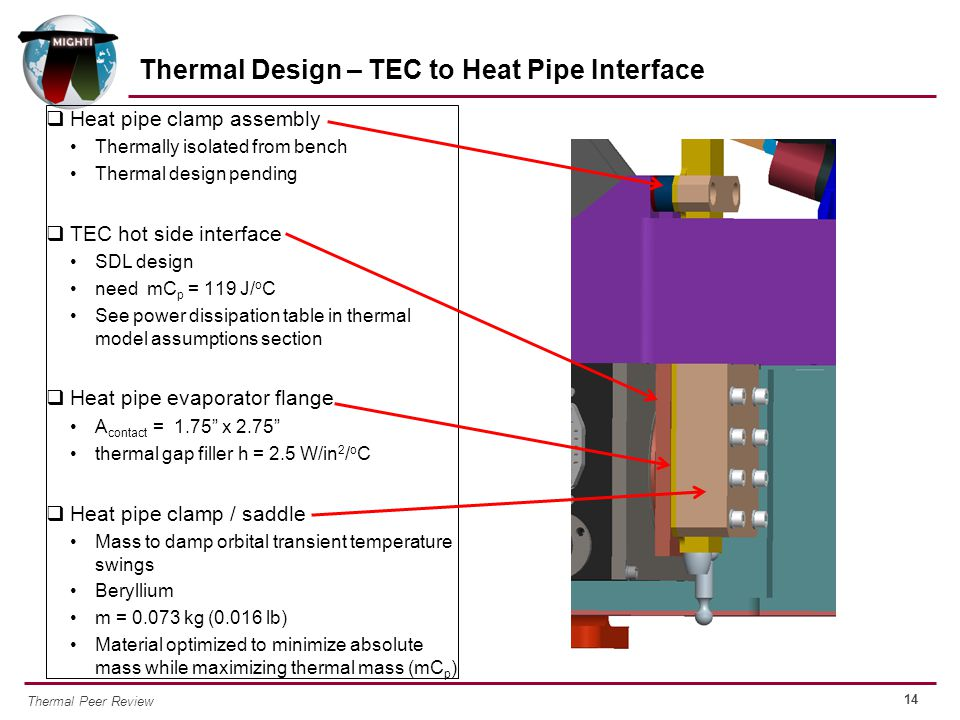 Thermal Design – TEC to Heat Pipe Interface