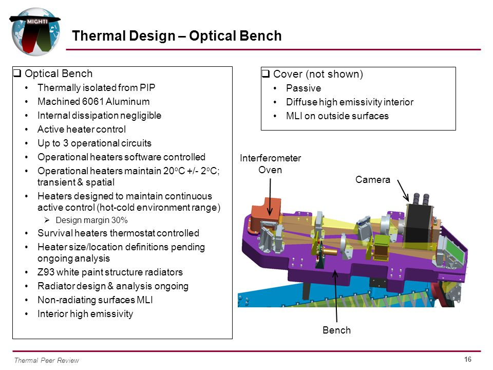 Thermal Design – Optical Bench