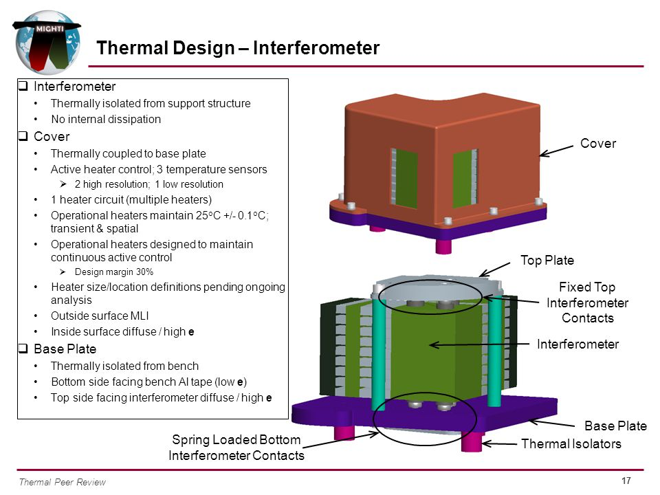 Thermal Design – Interferometer