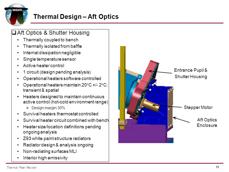 Thermal Design – Aft Optics