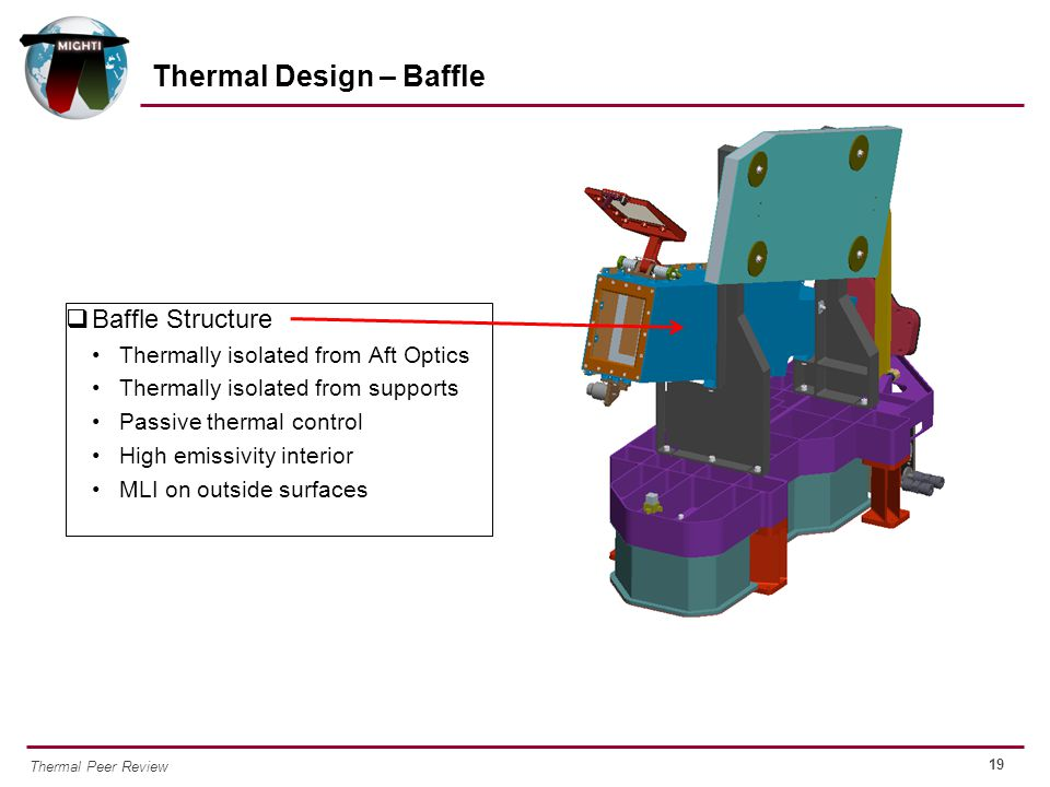 Thermal Design – Baffle