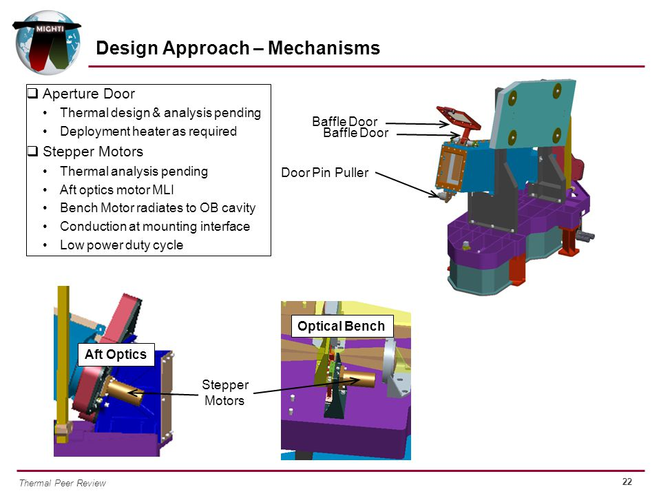 Design Approach – Mechanisms
