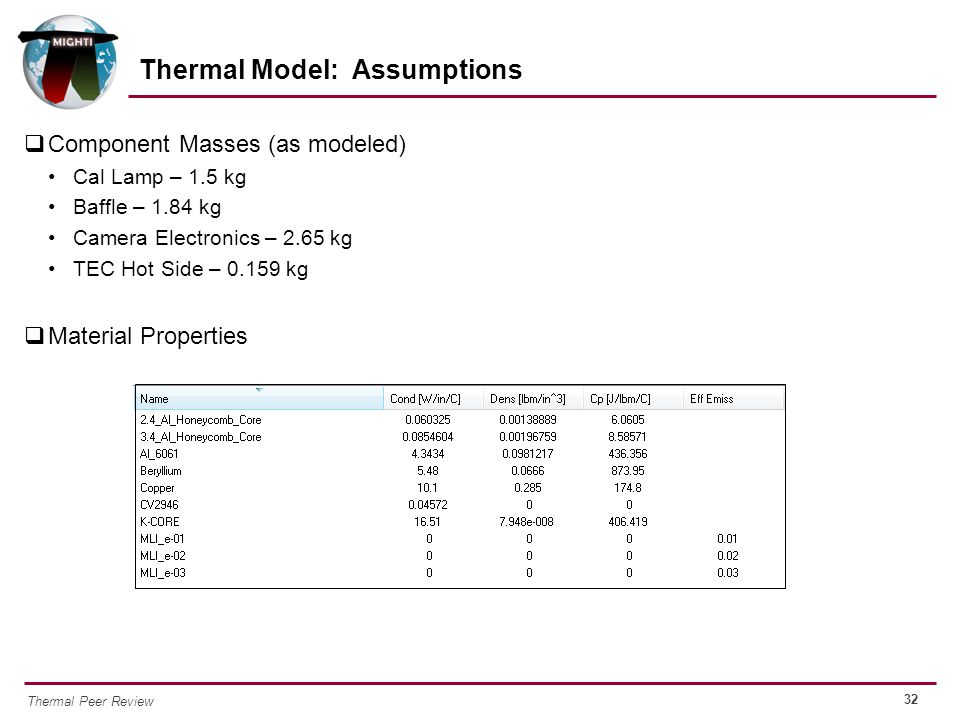 Thermal Model: Assumptions