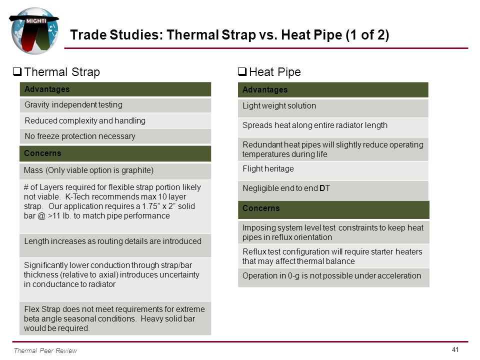 Trade Studies: Thermal Strap vs. Heat Pipe (1 of 2)