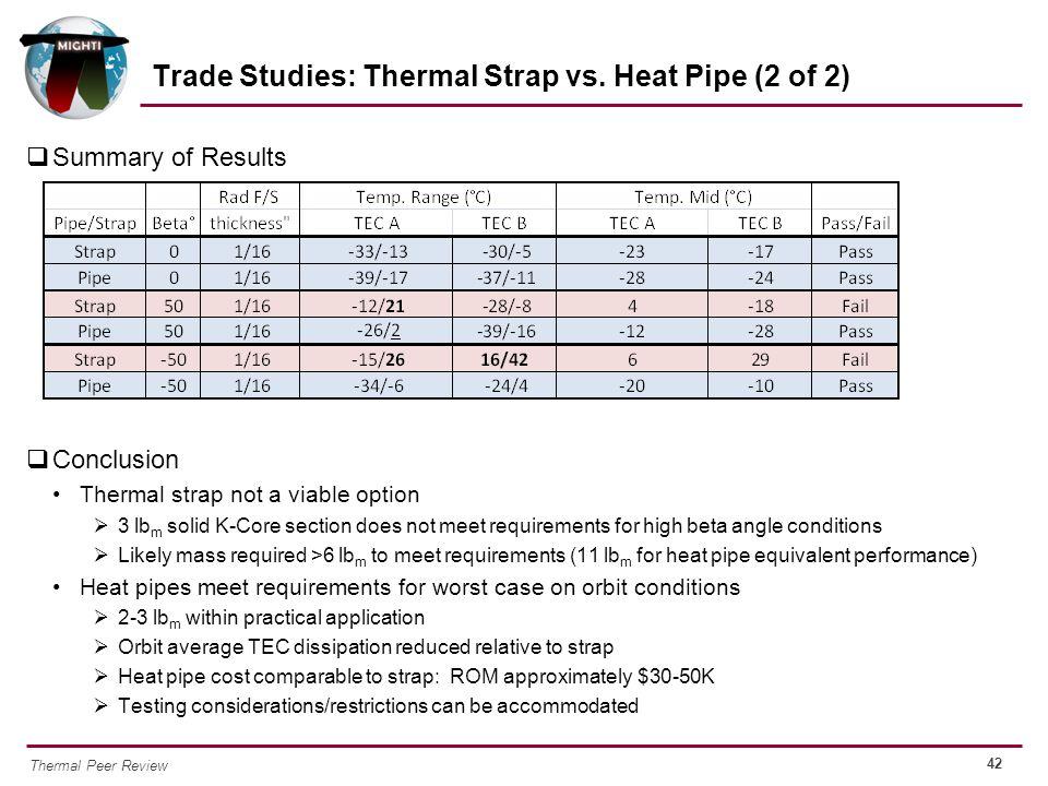 Trade Studies: Thermal Strap vs. Heat Pipe (2 of 2)
