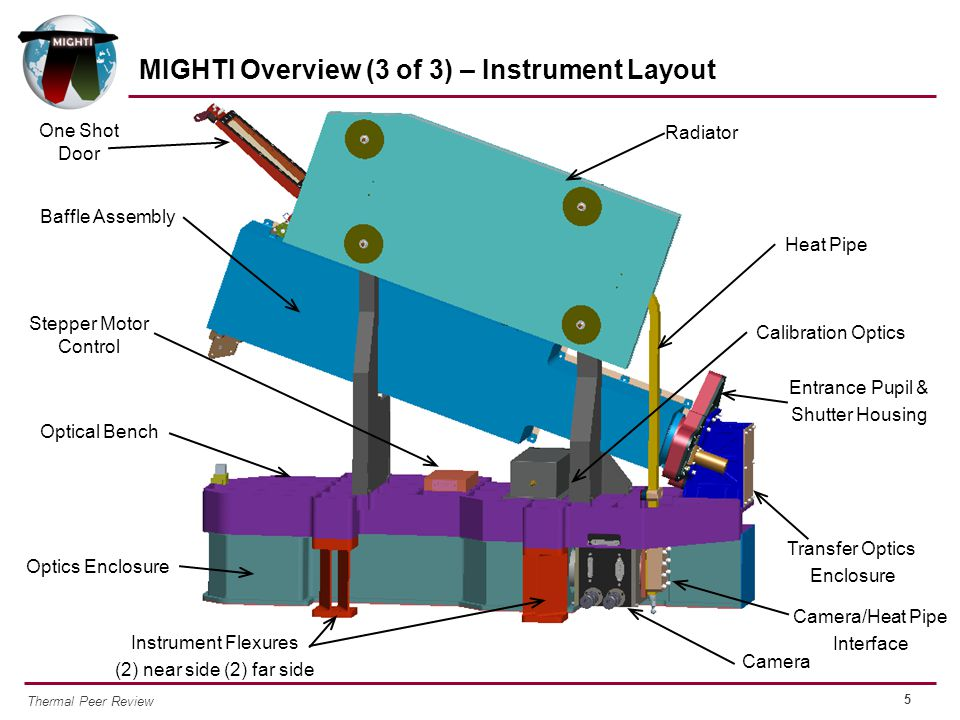 MIGHTI Overview (3 of 3) – Instrument Layout