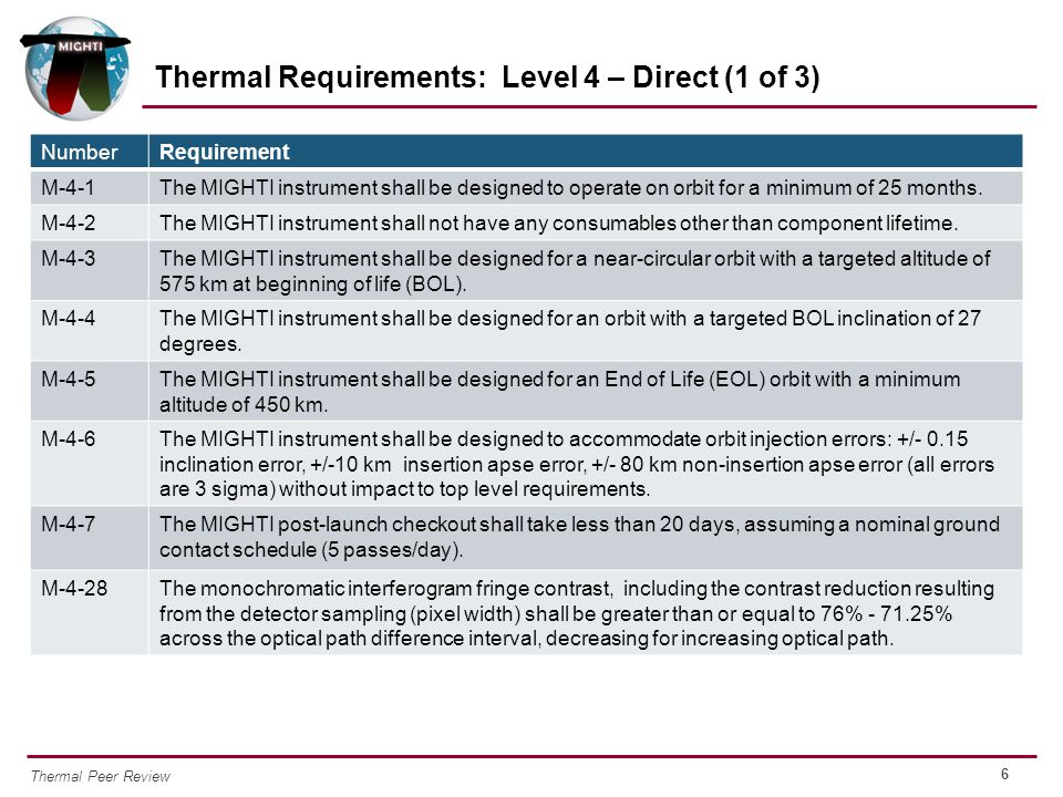 Thermal Requirements: Level 4 – Direct (1 of 3)