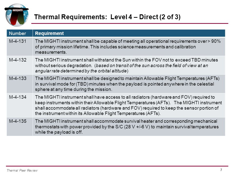 Thermal Requirements: Level 4 – Direct (2 of 3)