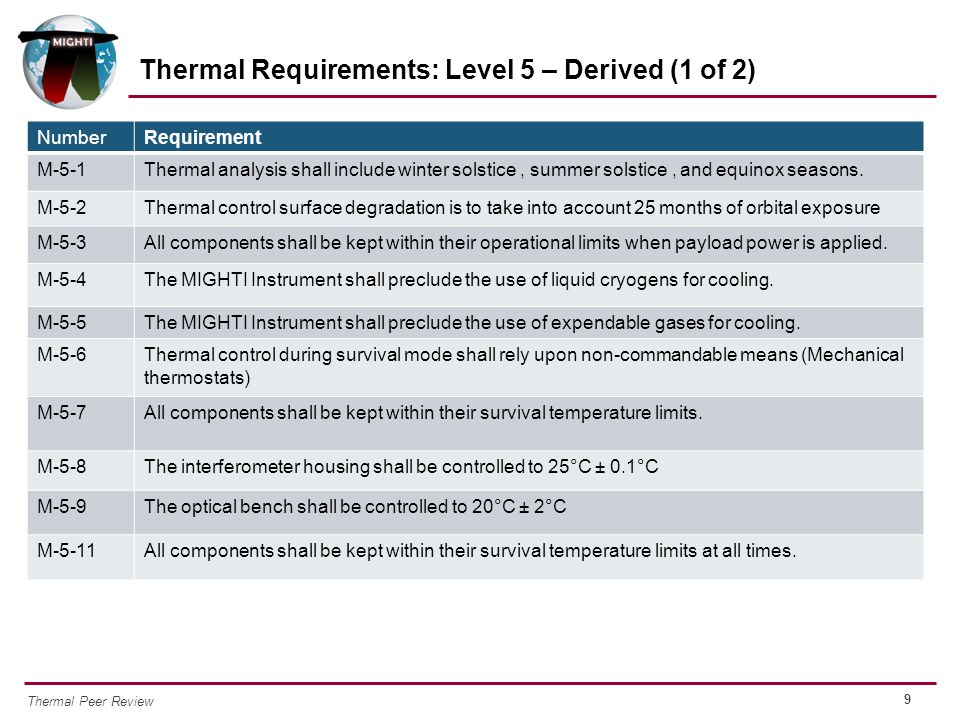 Thermal Requirements: Level 5 – Derived (1 of 2)