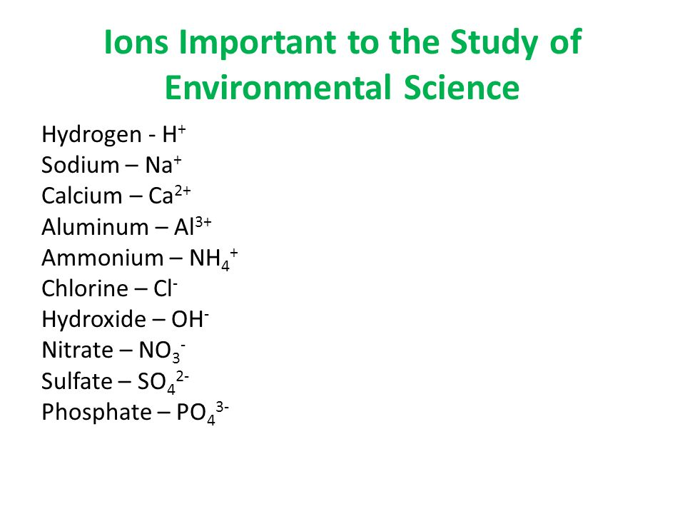 Ions Important to the Study of Environmental Science