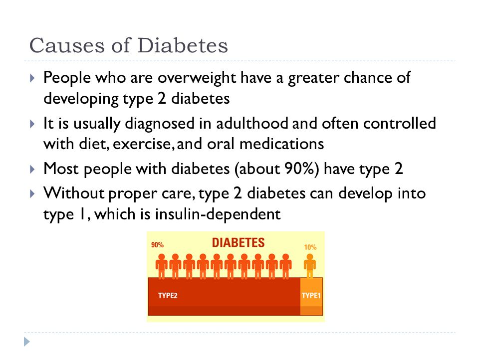 Causes of Diabetes People who are overweight have a greater chance of developing type 2 diabetes.