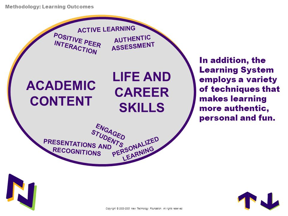 ACADEMIC CONTENT LIFE AND CAREER SKILLS