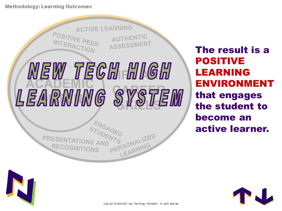 NEW TECH HIGH LEARNING SYSTEM