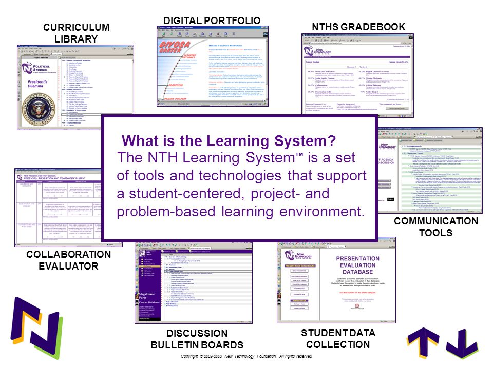 What is the Learning System