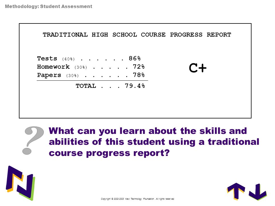 TRADITIONAL HIGH SCHOOL COURSE PROGRESS REPORT