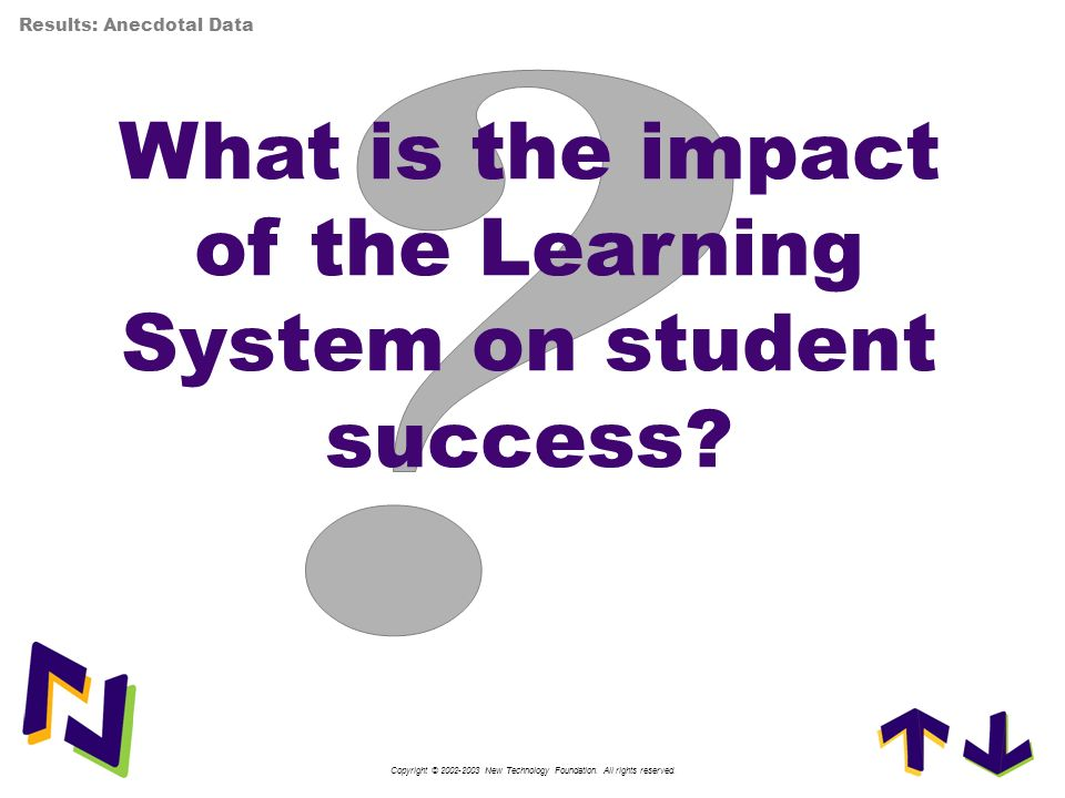 What is the impact of the Learning System on student success