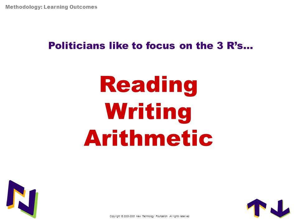 Reading Writing Arithmetic