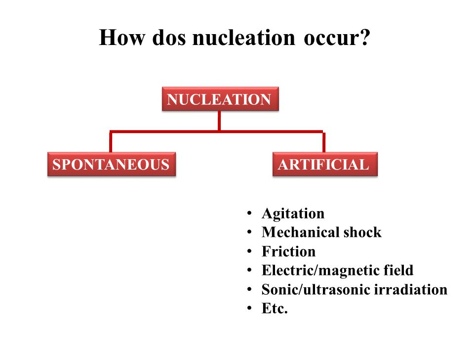 How dos nucleation occur