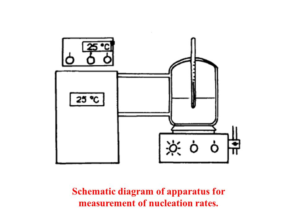 Schematic diagram of apparatus for measurement of nucleation rates.