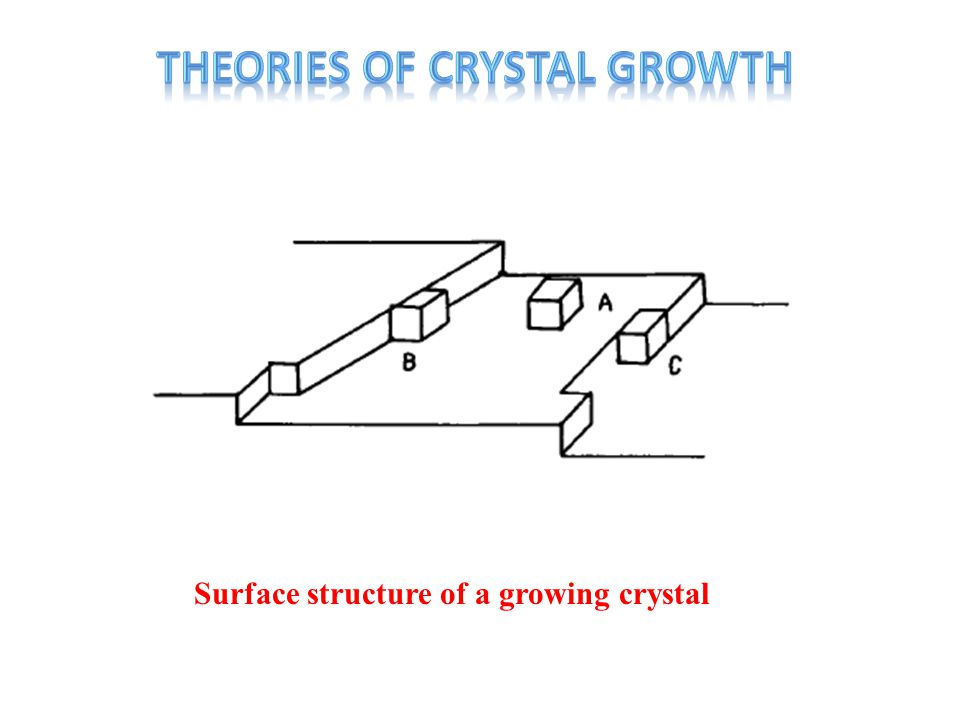 THEORIES OF CRYSTAL GROWTH