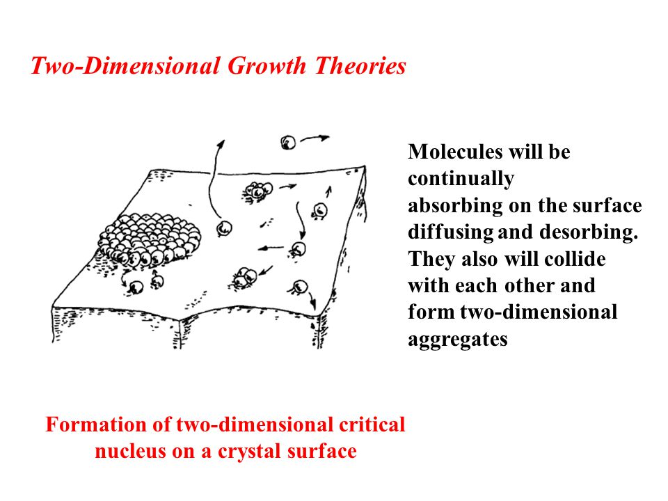 Formation of two-dimensional critical nucleus on a crystal surface