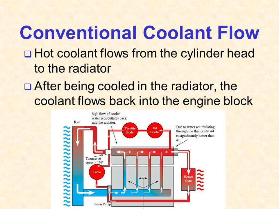 Conventional Coolant Flow