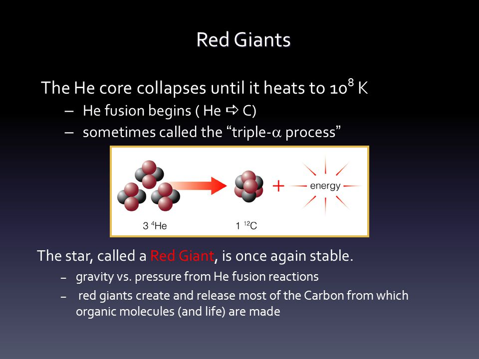 Red Giants The He core collapses until it heats to 108 K