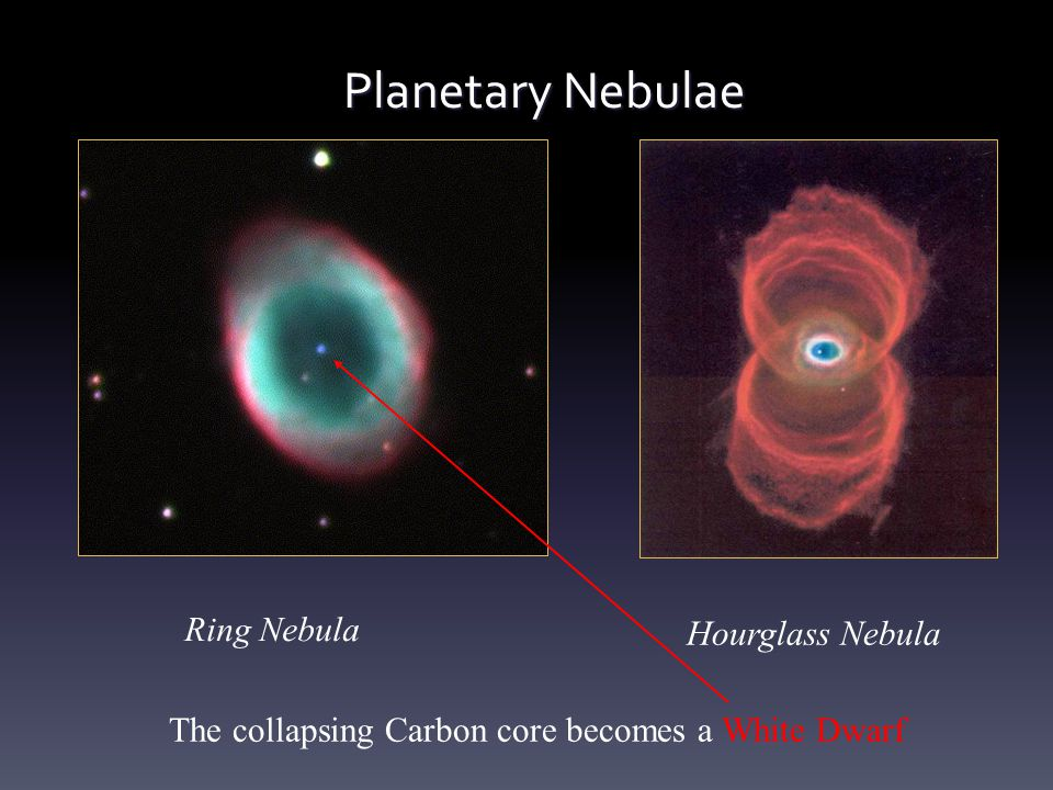 Planetary Nebulae Ring Nebula Hourglass Nebula