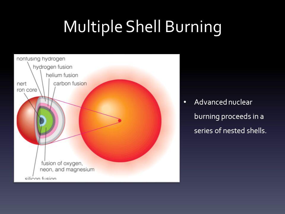 Multiple Shell Burning