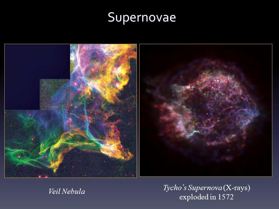 Tycho's Supernova (X-rays)
