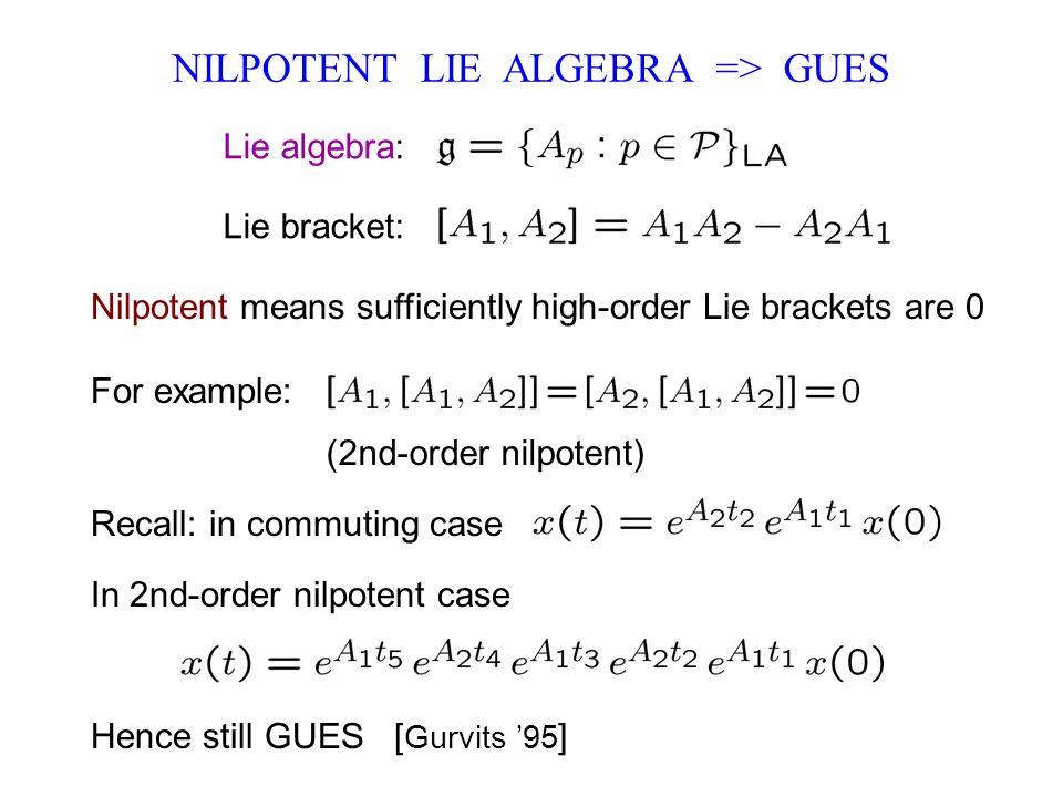 NILPOTENT LIE ALGEBRA => GUES