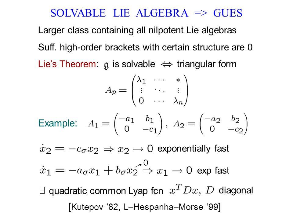 SOLVABLE LIE ALGEBRA => GUES