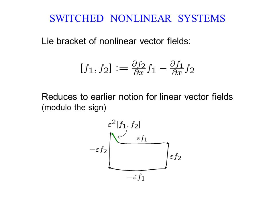 SWITCHED NONLINEAR SYSTEMS