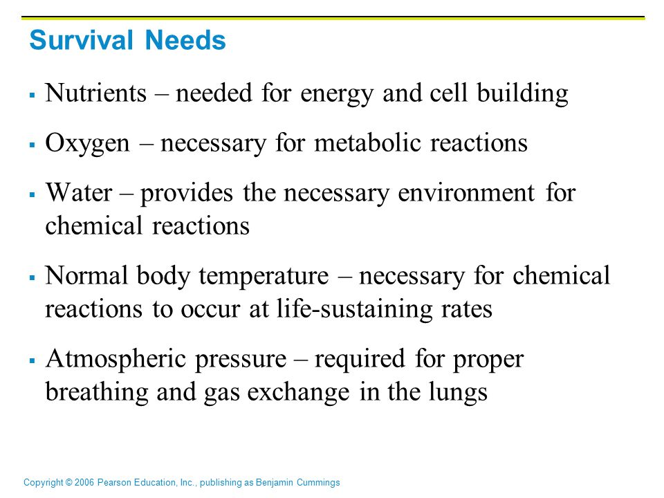 Survival Needs Nutrients – needed for energy and cell building. Oxygen – necessary for metabolic reactions.