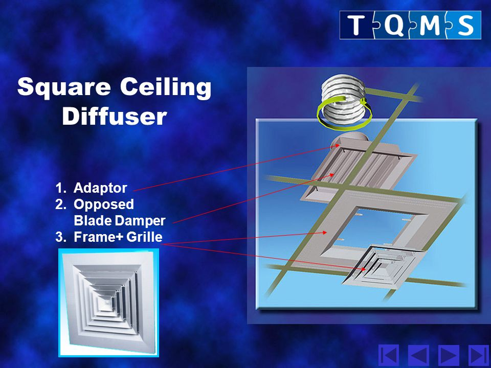 Square Ceiling Diffuser 1. Adaptor 2. Opposed Blade Damper