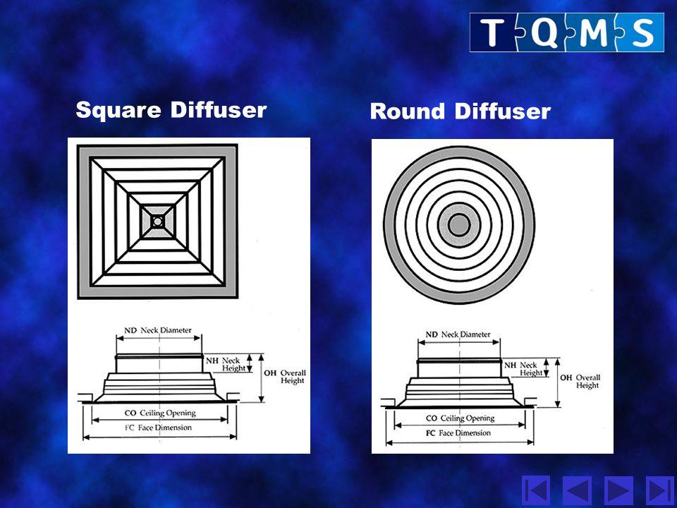 Square Diffuser Round Diffuser