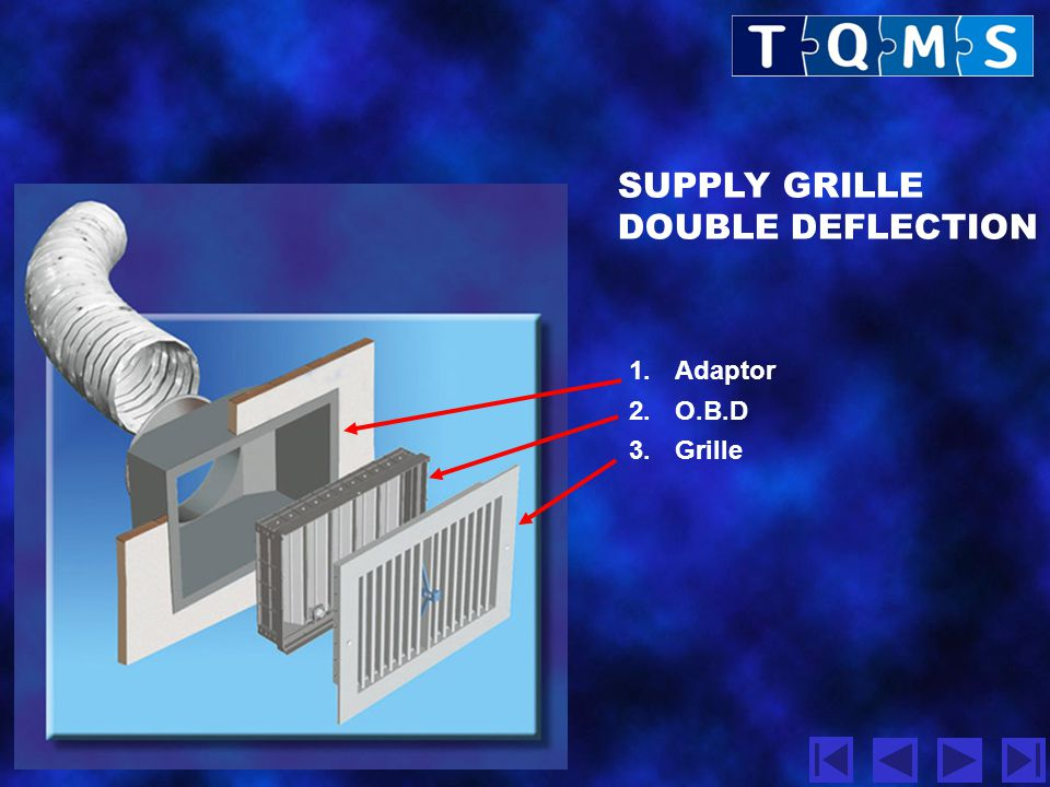 SUPPLY GRILLE DOUBLE DEFLECTION 1. Adaptor 2. O.B.D 3. Grille
