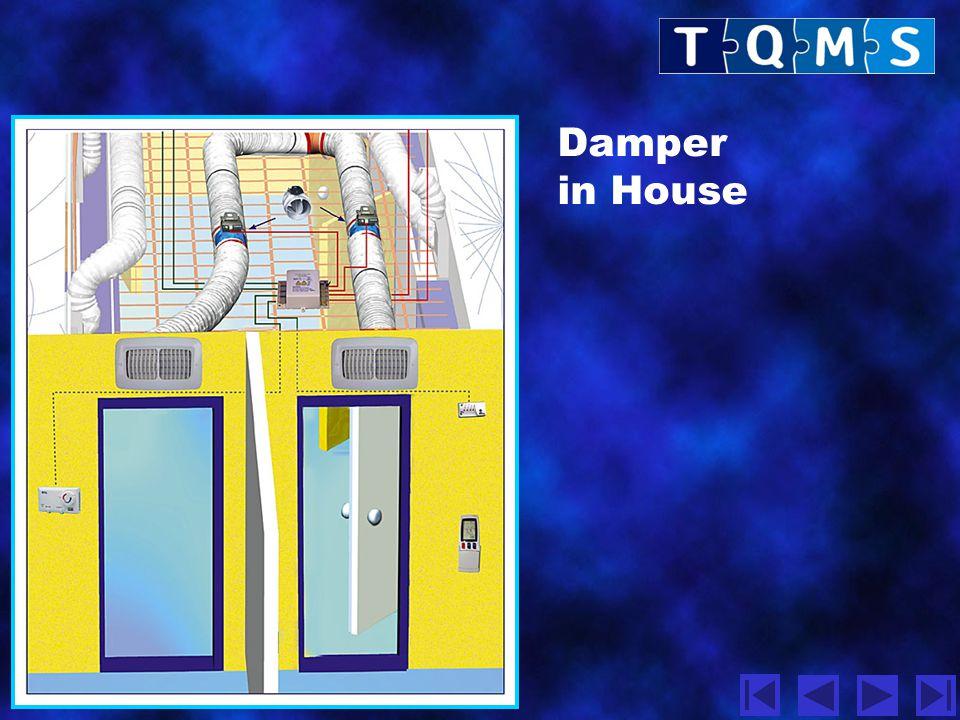 Damper in House