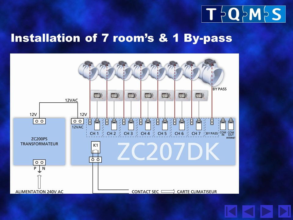 Installation of 7 room's & 1 By-pass