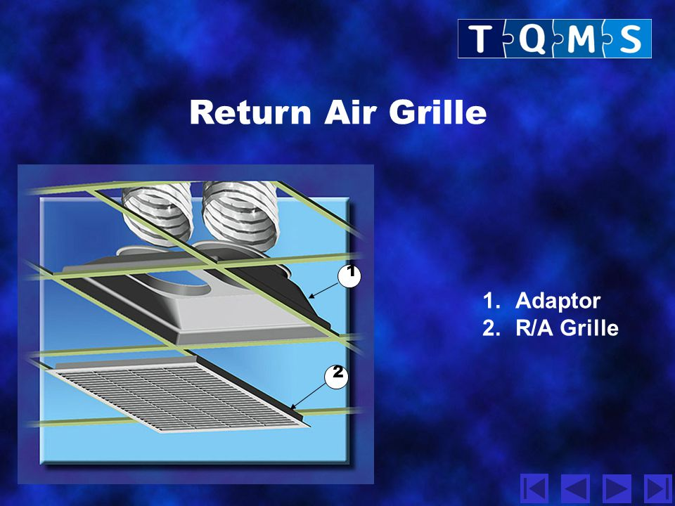 Return Air Grille 1 1. Adaptor 2. R/A Grille 2