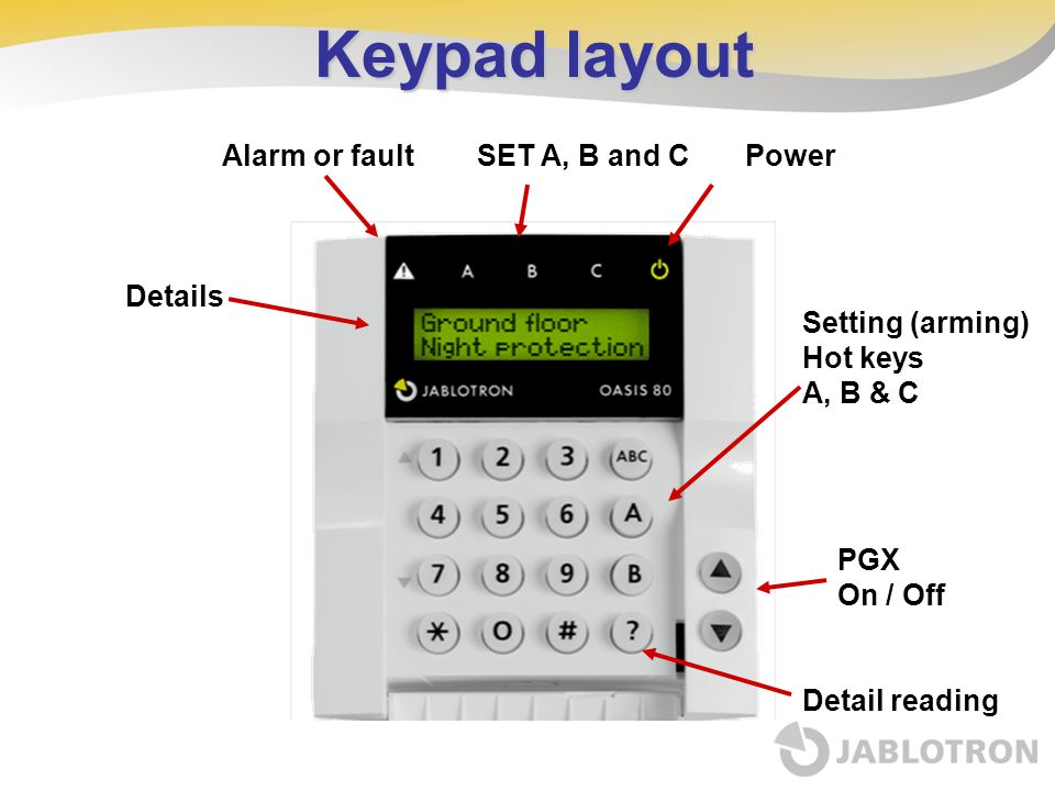 Keypad layout Alarm or fault SET A, B and C Power Details
