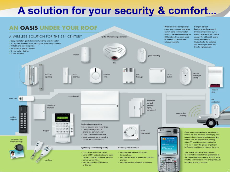 A solution for your security & comfort...
