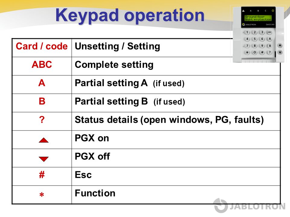 Keypad operation * Card / code Unsetting / Setting ABC