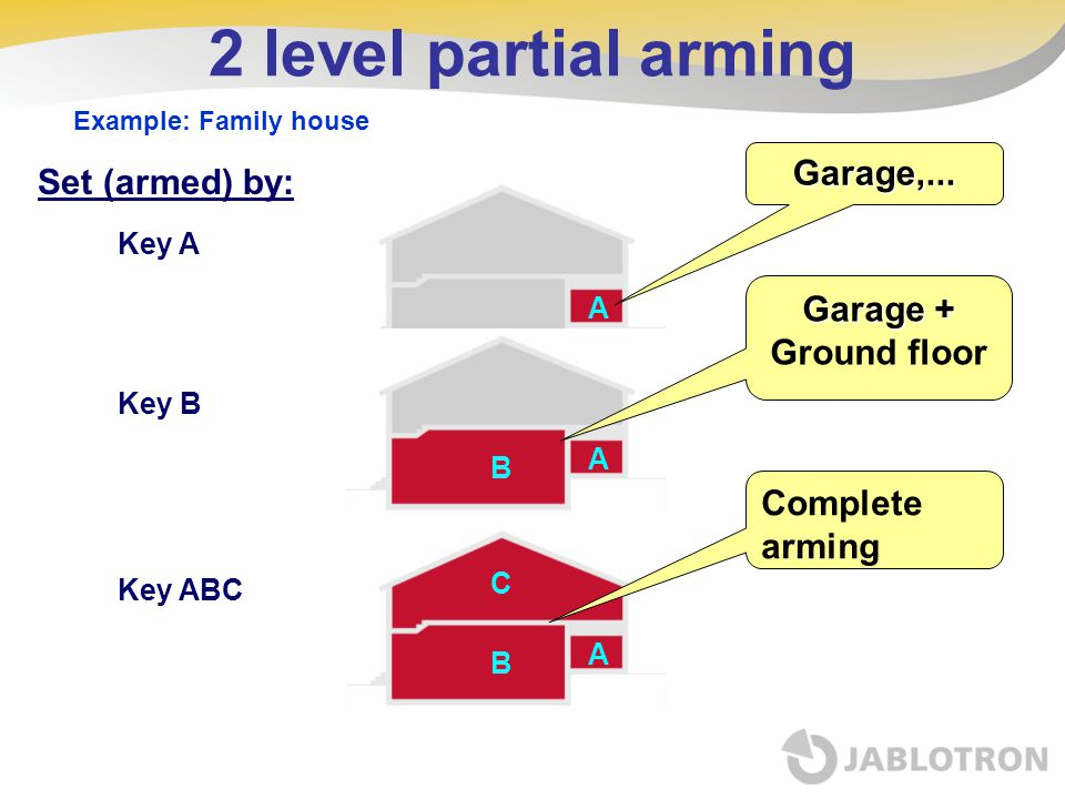 2 level partial arming Garage,... Set (armed) by: