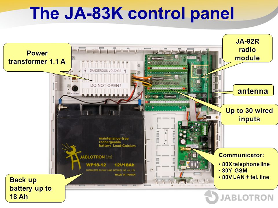The JA-83K control panel antenna JA-82R radio module