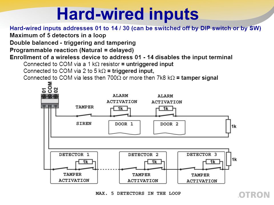 Hard-wired inputs Hard-wired inputs addresses 01 to 14 / 30 (can be switched off by DIP switch or by SW)