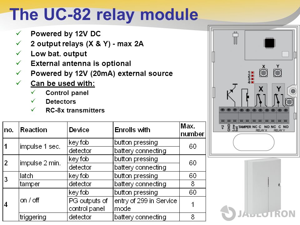 The UC-82 relay module Powered by 12V DC