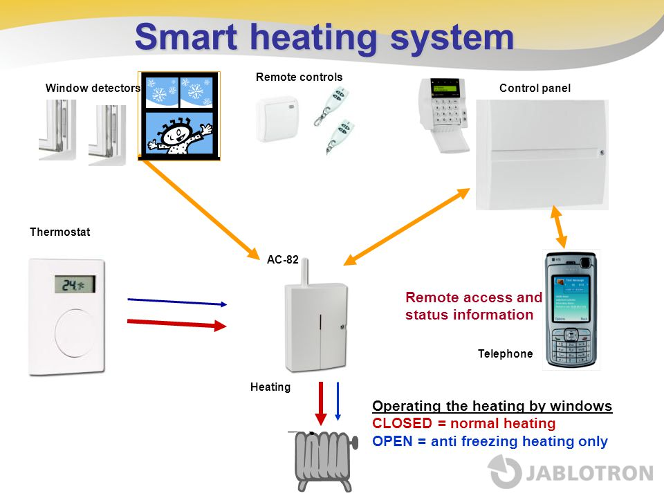 Smart heating system Remote access and status information