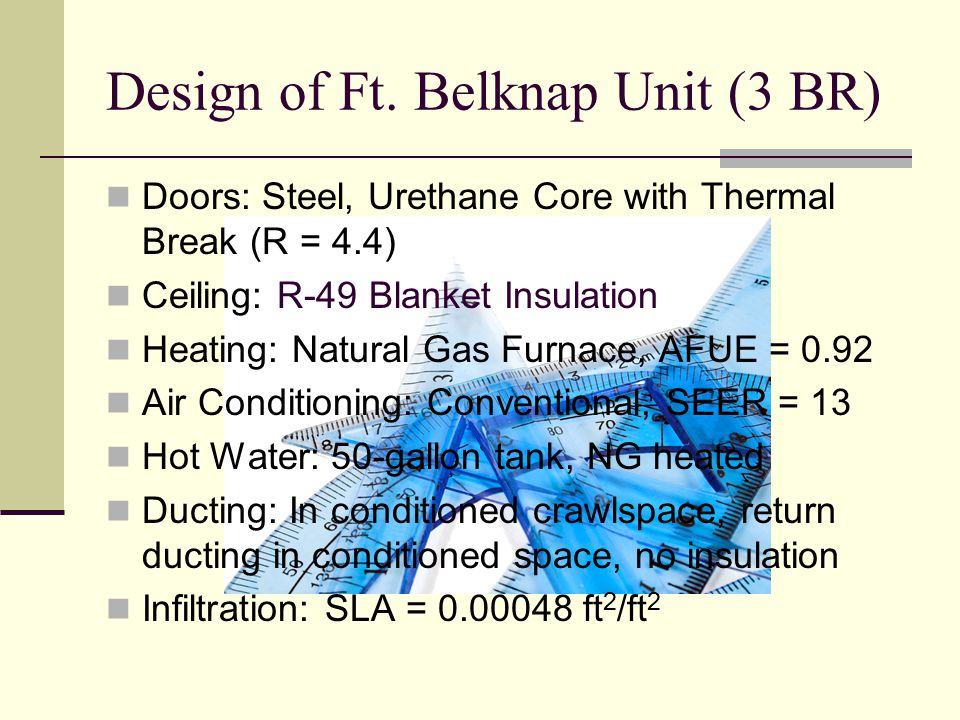 Design of Ft. Belknap Unit (3 BR)